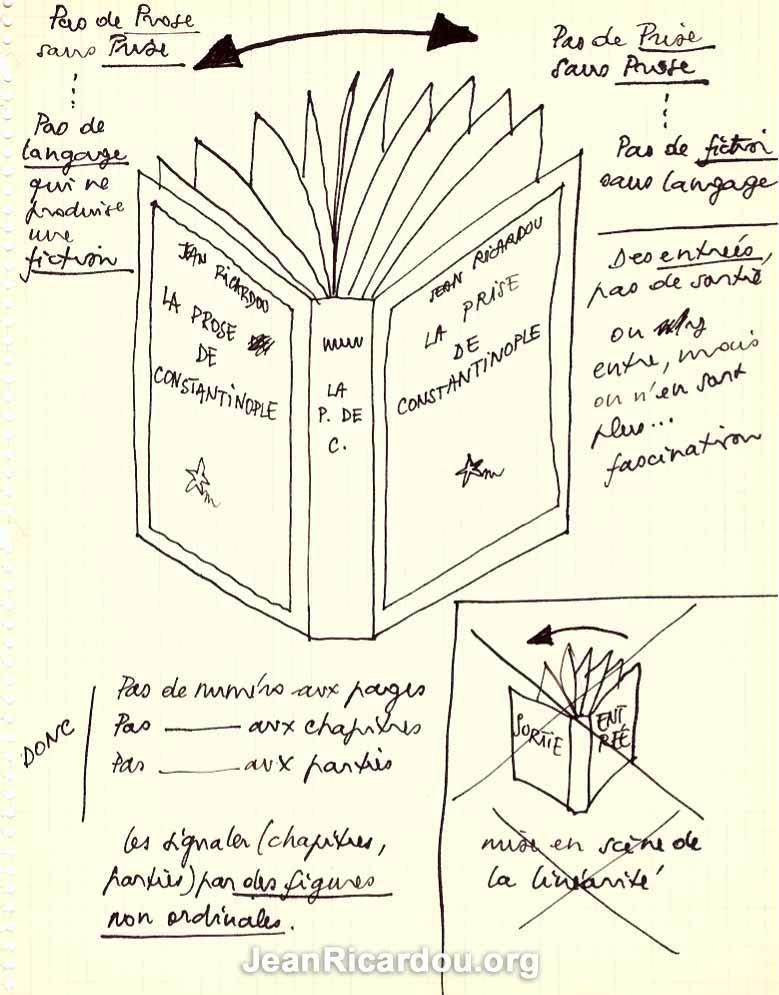 Dessin de J. Ricardou illustrant le jeu de la double couverture dans La prise de Constantinople (Fonds IMEC)